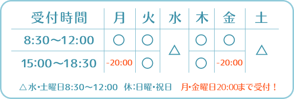 【受付時間】平日8:30~12:00 15:00~18:30 水・土曜日 8:30~12:00 定休日:日・祝日 月・金曜日20:00まで